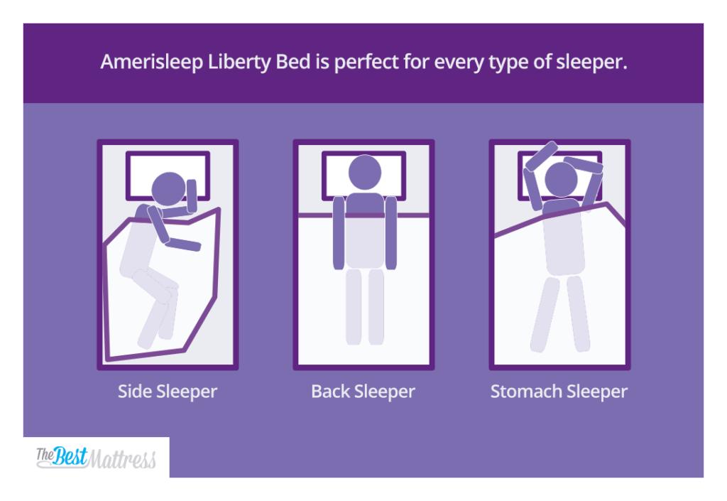 amerisleep liberty is perfect for any sleeper