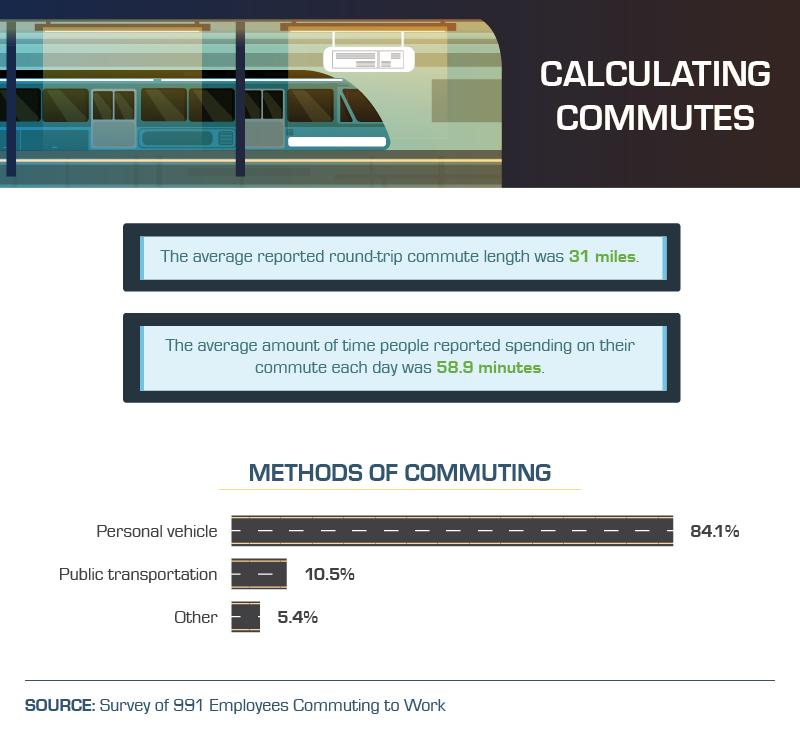 average-commute-times